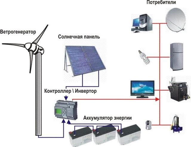 """Ветреная ветряная энергетика (видео) Школа-интернат """"Умид"""""""
