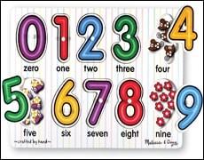 Цифры и числа на английском языке, транскрипция, произношение (видео)